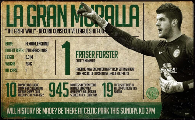 The great wall-Fraser forster