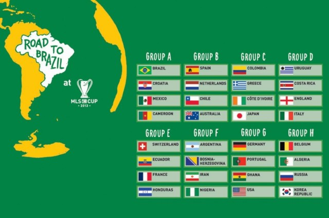 FIFA-World-Cup-2014-Groups-Download-Football-FIFA-World-Cup-2014